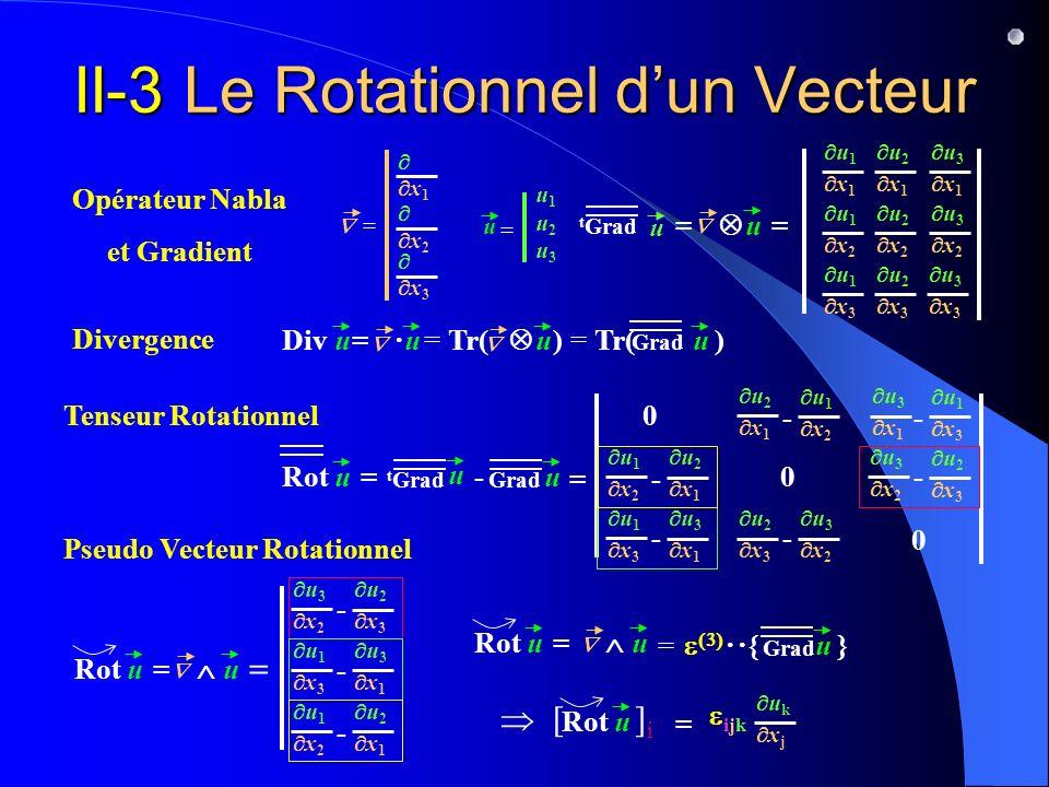 II-3 Le Rotationnel dun Vecteur Opérateur Nabla = x 1 x 2 x 3 Divergence Div= Tr( )u· u=u = Tr( )u Grad t Grad Tenseur Rotationnel u 2 x 3 u 1 x 3 u 3
