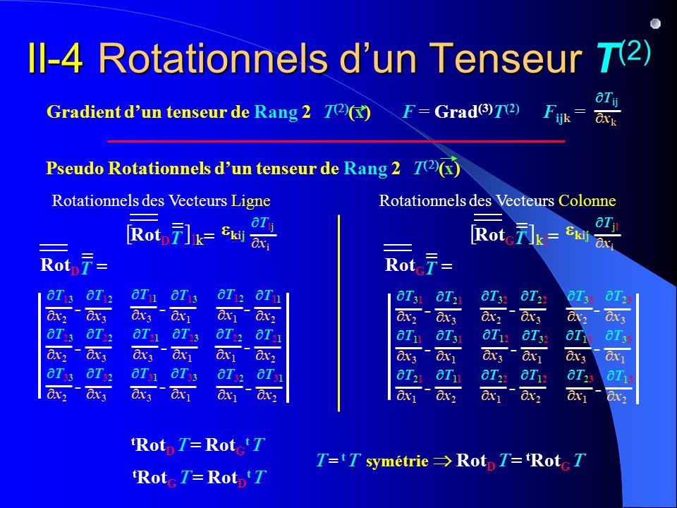 II-4 Rotationnels dun Tenseur T (2) Pseudo Rotationnels dun tenseur de Rang 2 (x) t Rot D = Rot G t t Rot G = Rot D t = t symétrie Rot D = t Rot G Gra
