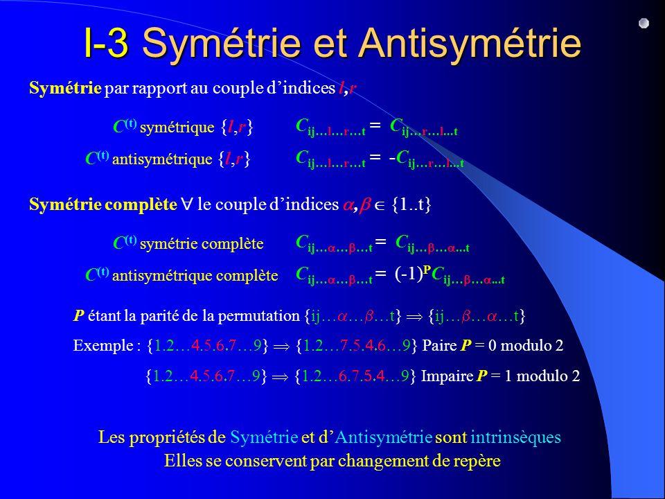 I-3 Symétrie et Antisymétrie Symétrie par rapport au couple dindices l,r Les propriétés de Symétrie et dAntisymétrie sont intrinsèques Elles se conser
