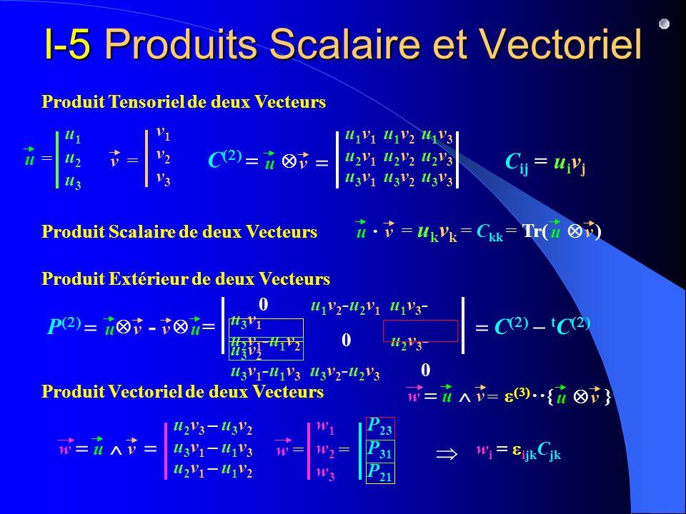 I-5 Produits Scalaire et Vectoriel Produit Tensoriel de deux Vecteurs u1u2u3u1u2u3 u= v1v2v3v1v2v3 v= C u 1 v 1 u 1 v 2 u 1 v 3 u 2 v 1 u 2 v 2 u 2 v