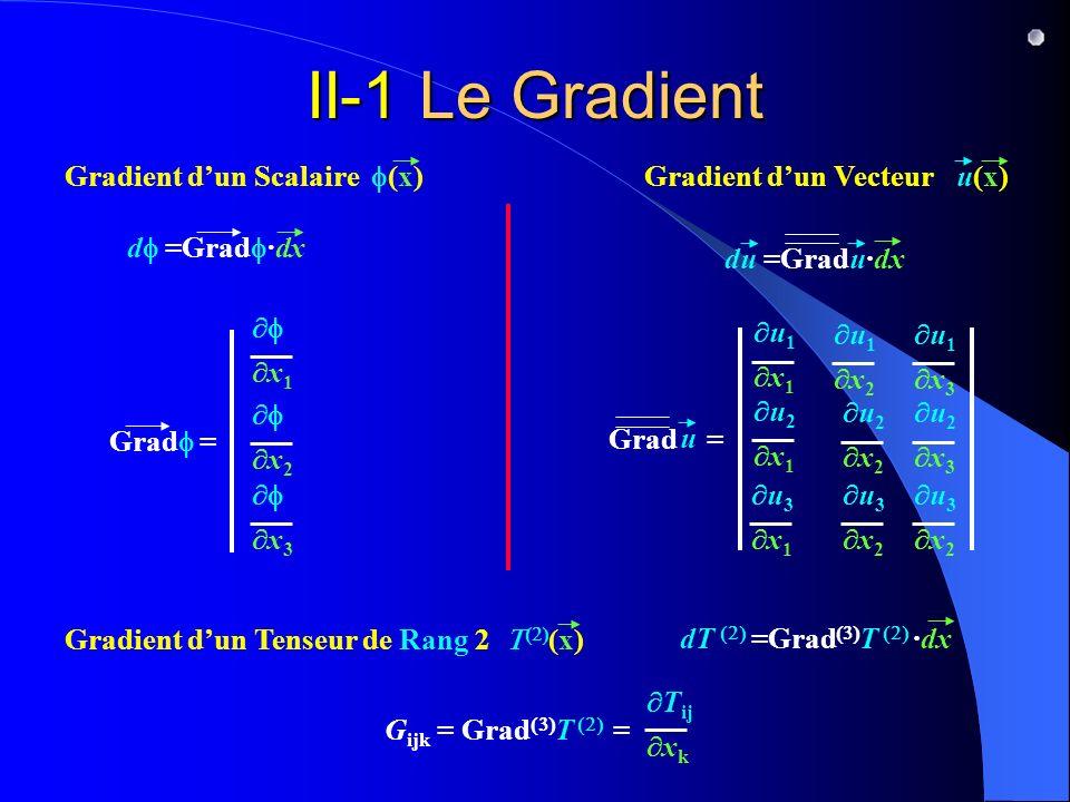 II-1 Le Gradient Gradient dun Scalaire (x) d =Grad ·dx Grad = x 1 x 2 x 3 u 1 x 1 Grad u = u 3 x 1 u 1 x 2 u 2 x 1 u 2 x 2 u 2 x 3 u 3 x 2 u 1 x 3 u 3