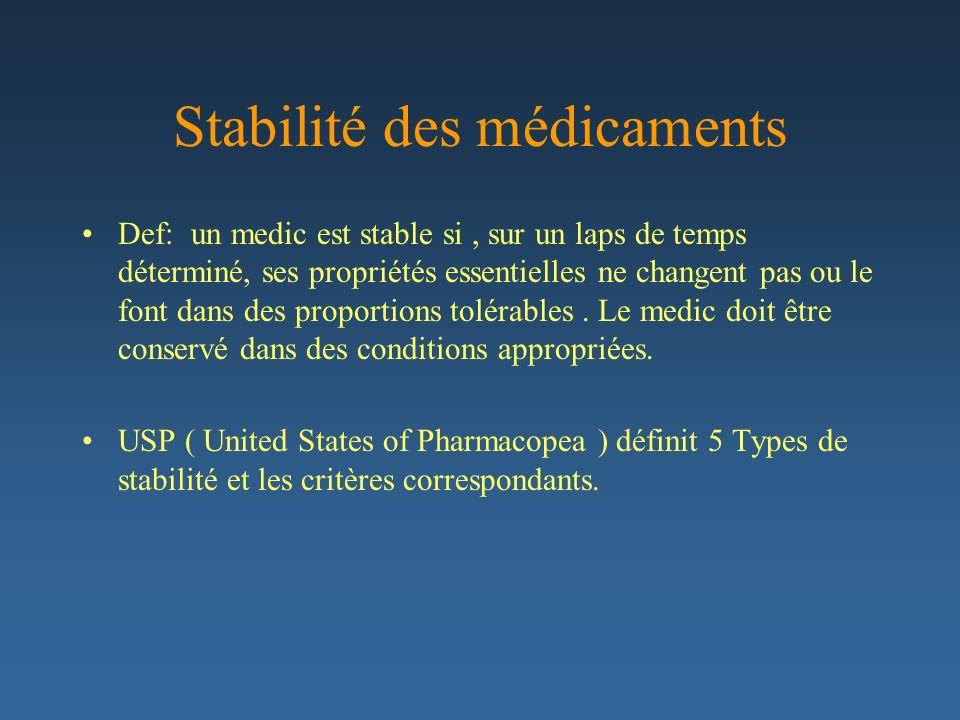 Stabilité des médicaments Def: un medic est stable si, sur un laps de temps déterminé, ses propriétés essentielles ne changent pas ou le font dans des