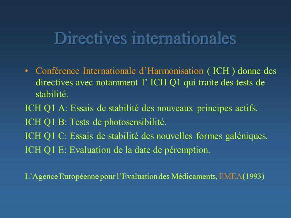 Conférence Internationale dHarmonisation ( ICH ) donne des directives avec notamment l ICH Q1 qui traite des tests de stabilité. ICH Q1 A: Essais de s