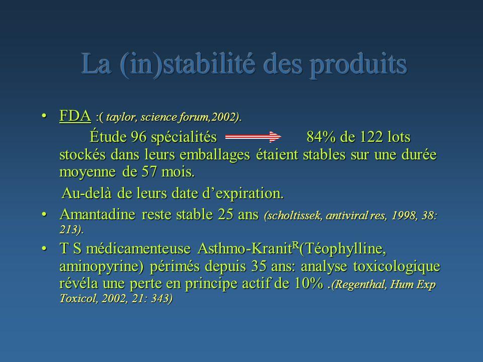 FDA :( taylor, science forum,2002).FDA :( taylor, science forum,2002). Étude 96 spécialités 84% de 122 lots stockés dans leurs emballages étaient stab