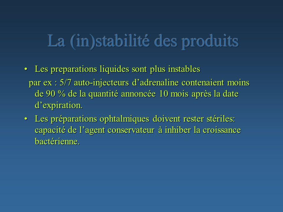 Les preparations liquides sont plus instablesLes preparations liquides sont plus instables par ex : 5/7 auto-injecteurs dadrenaline contenaient moins