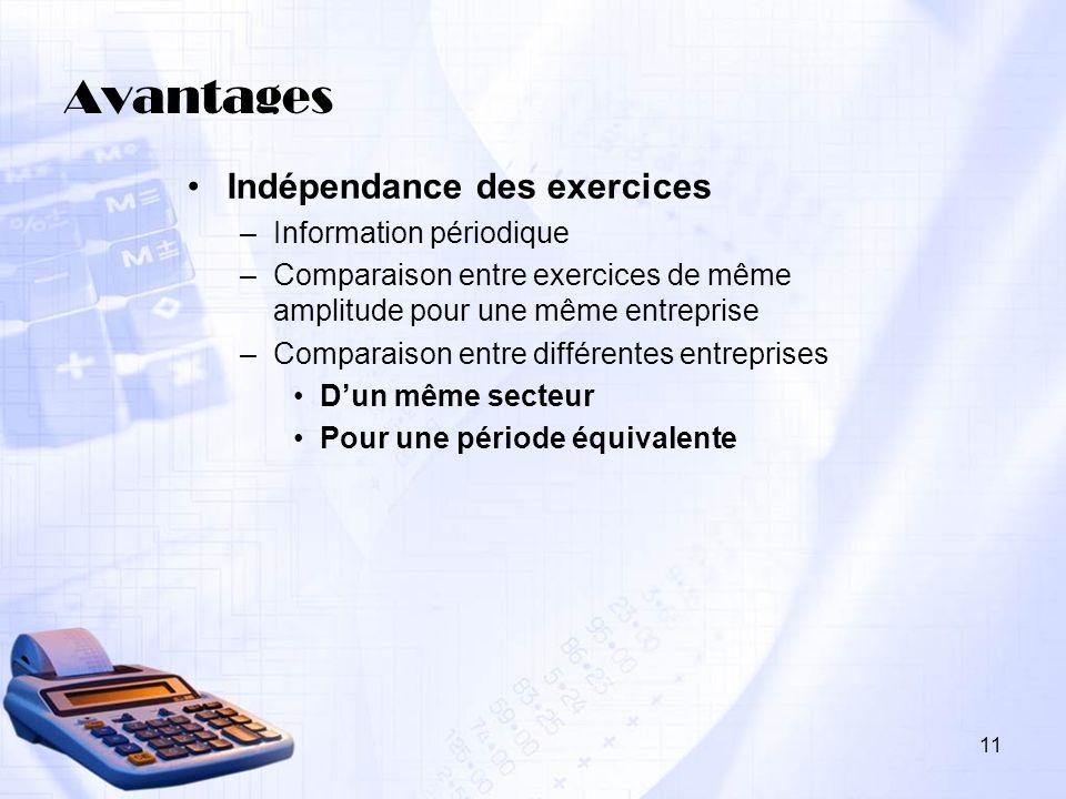 Avantages Indépendance des exercices –Information périodique –Comparaison entre exercices de même amplitude pour une même entreprise –Comparaison entr