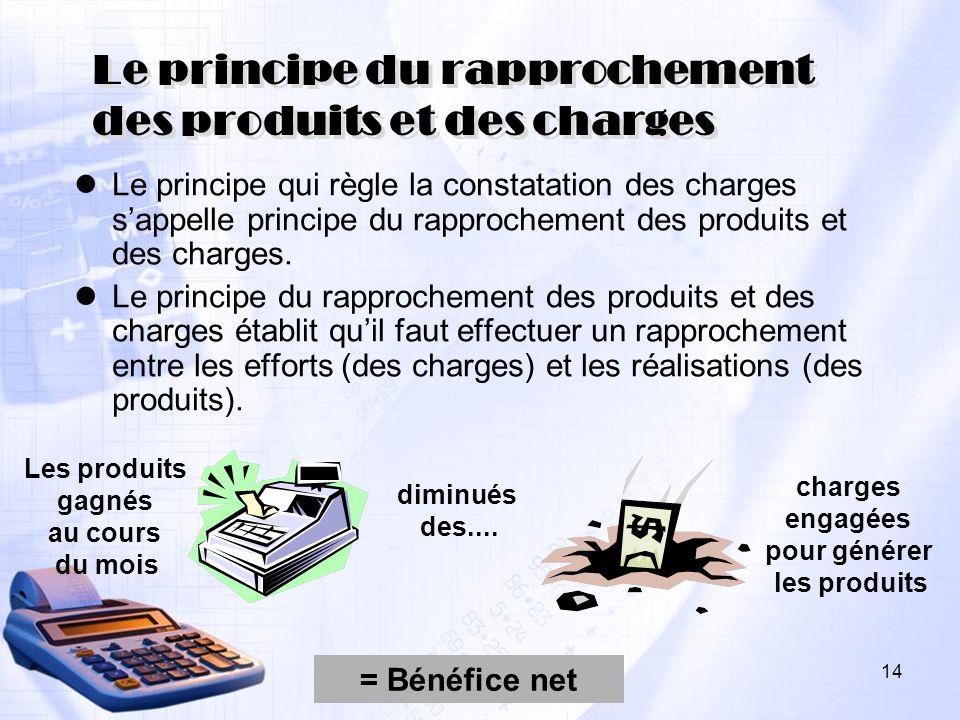 Le principe du rapprochement des produits et des charges Le principe qui règle la constatation des charges sappelle principe du rapprochement des prod