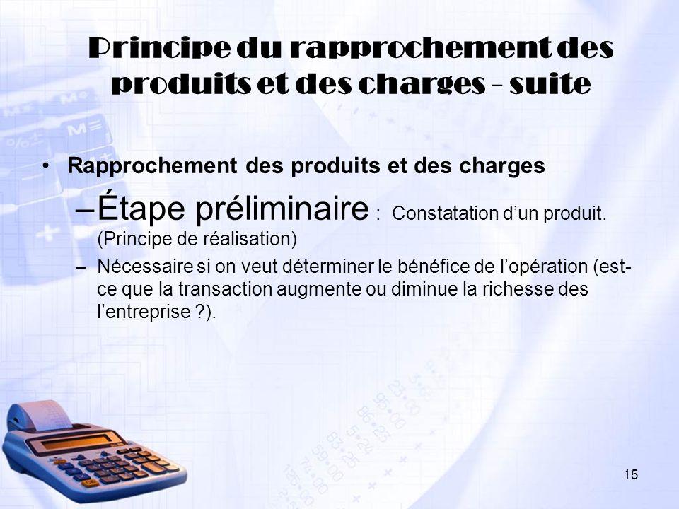 Rapprochement des produits et des charges –Étape préliminaire : Constatation dun produit. (Principe de réalisation) –Nécessaire si on veut déterminer