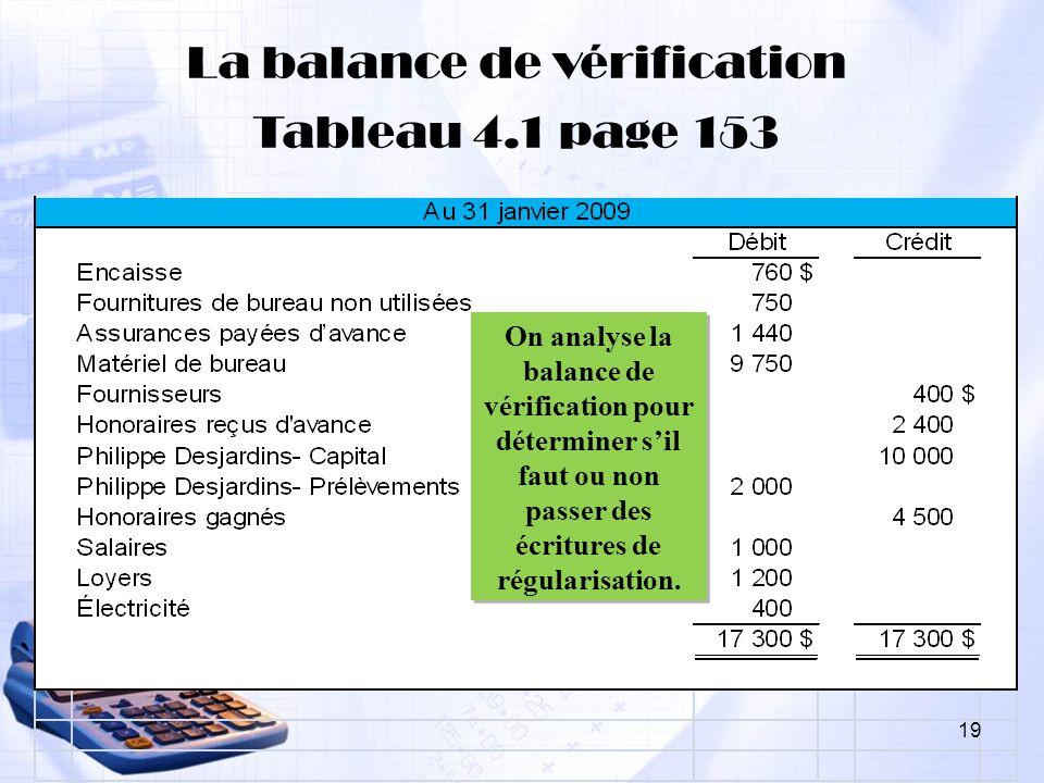 La balance de vérification Tableau 4.1 page 153 On analyse la balance de vérification pour déterminer sil faut ou non passer des écritures de régulari