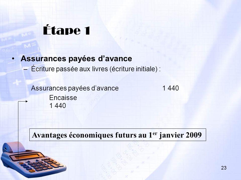 Étape 1 Assurances payées davance –Écriture passée aux livres (écriture initiale) : Assurances payées davance1 440 Encaisse 1 440 Avantages économique