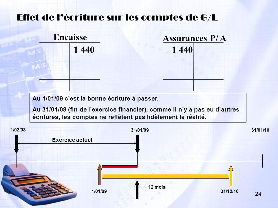 Effet de lécriture sur les comptes de G/L 1 440 Encaisse Assurances P/ A Au 1/01/09 cest la bonne écriture à passer. Au 31/01/09 (fin de lexercice fin