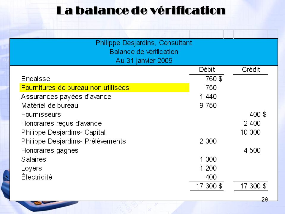 La balance de vérification 29