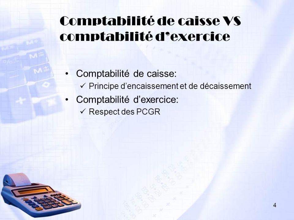Comptabilité de caisse VS comptabilité dexercice Comptabilité de caisse: Principe dencaissement et de décaissement Comptabilité dexercice: Respect des