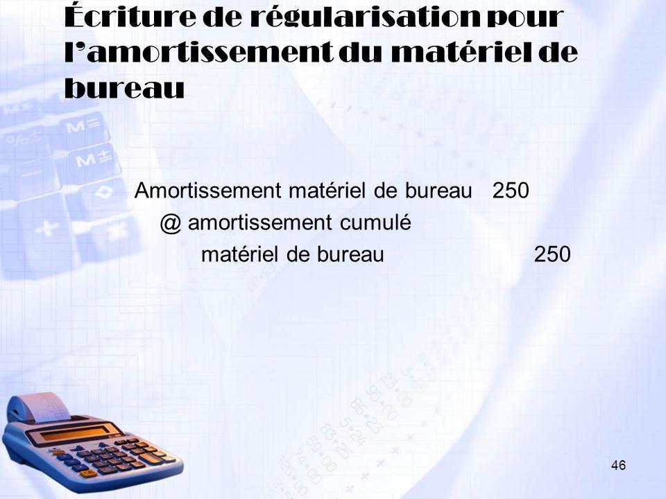 Écriture de régularisation pour lamortissement du matériel de bureau Amortissement matériel de bureau 250 @ amortissement cumulé matériel de bureau250