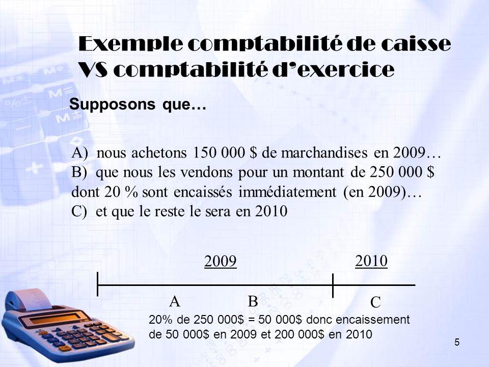 Exemple comptabilité de caisse VS comptabilité dexercice Supposons que… A) nous achetons 150 000 $ de marchandises en 2009… B) que nous les vendons po