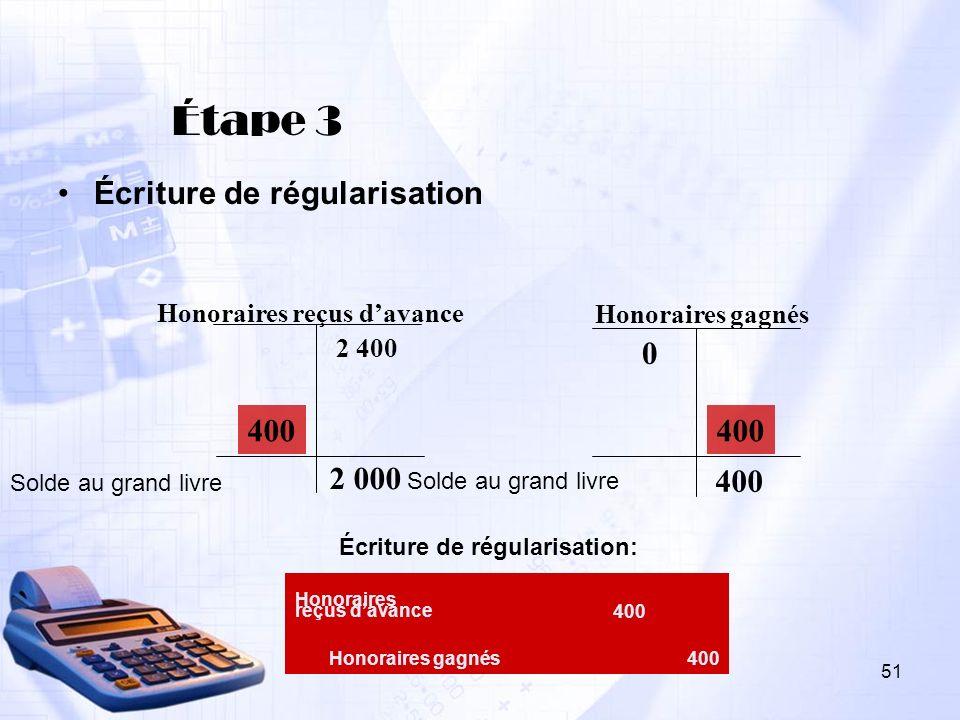 Étape 3 Écriture de régularisation 2 400 0 Honoraires reçus davance Honoraires gagnés 400 2 000 Honoraires reçus davance400 Honoraires gagnés400 Solde