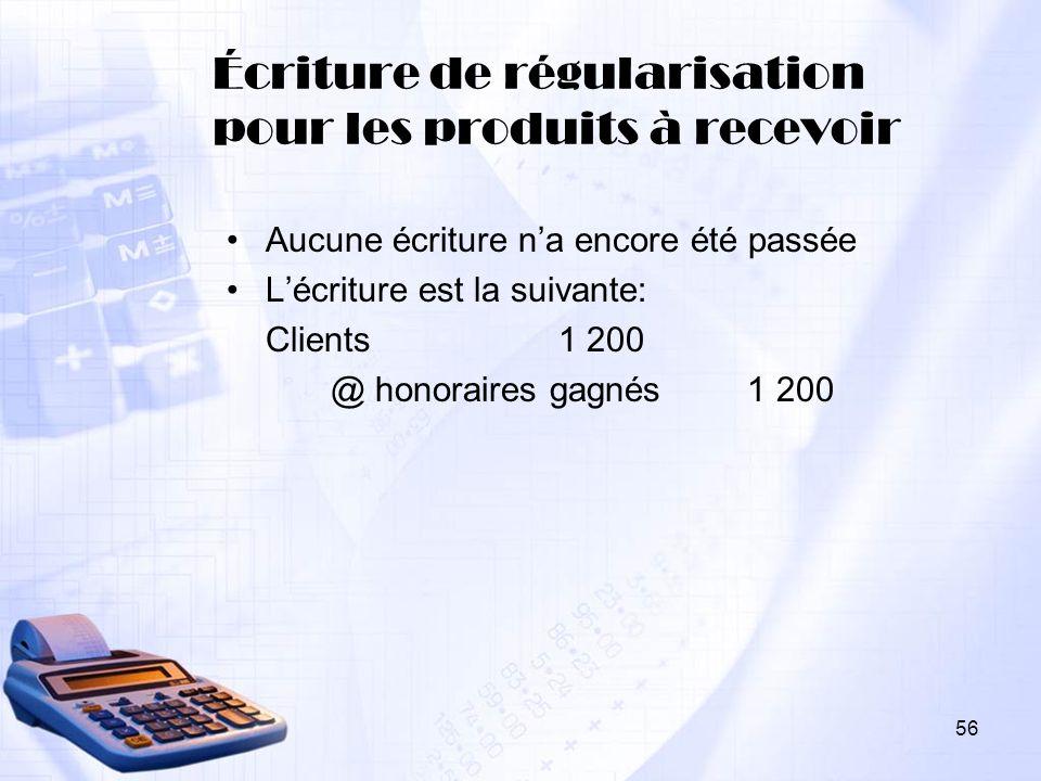 Écriture de régularisation pour les produits à recevoir Aucune écriture na encore été passée Lécriture est la suivante: Clients 1 200 @ honoraires gag