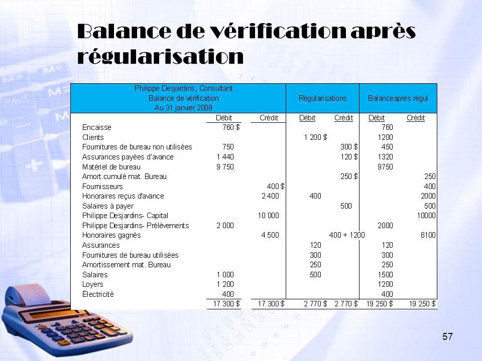 Balance de vérification après régularisation 57