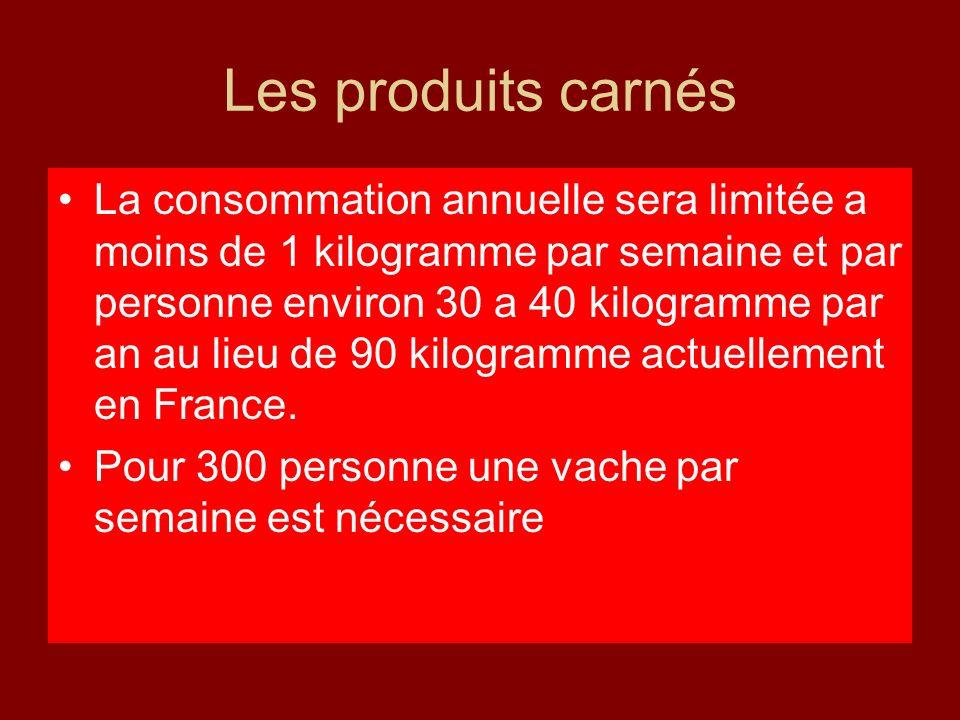 Les produits carnés La consommation annuelle sera limitée a moins de 1 kilogramme par semaine et par personne environ 30 a 40 kilogramme par an au lie