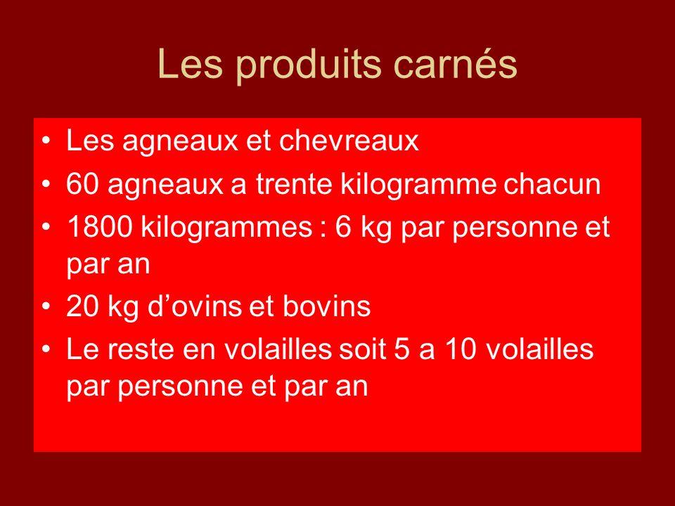 Les produits carnés Les agneaux et chevreaux 60 agneaux a trente kilogramme chacun 1800 kilogrammes : 6 kg par personne et par an 20 kg dovins et bovi