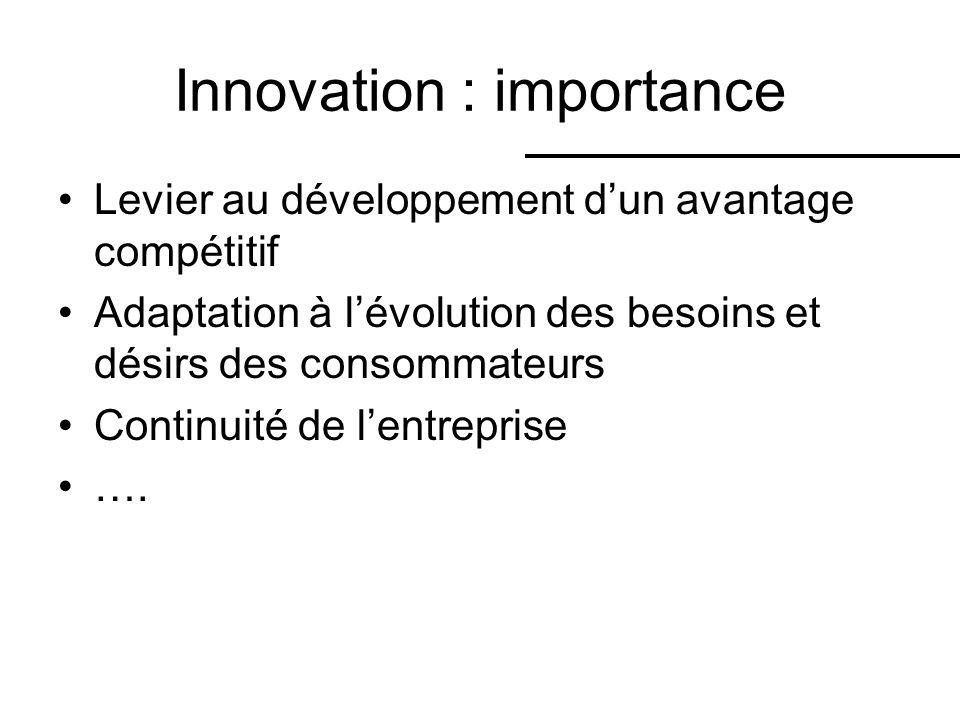 Innovation : importance Levier au développement dun avantage compétitif Adaptation à lévolution des besoins et désirs des consommateurs Continuité de lentreprise ….