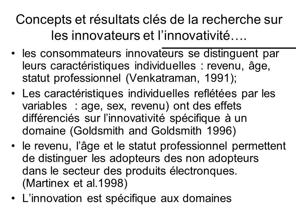 Concepts et résultats clés de la recherche sur les innovateurs et linnovativité….