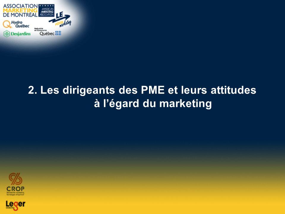2. Les dirigeants des PME et leurs attitudes à légard du marketing
