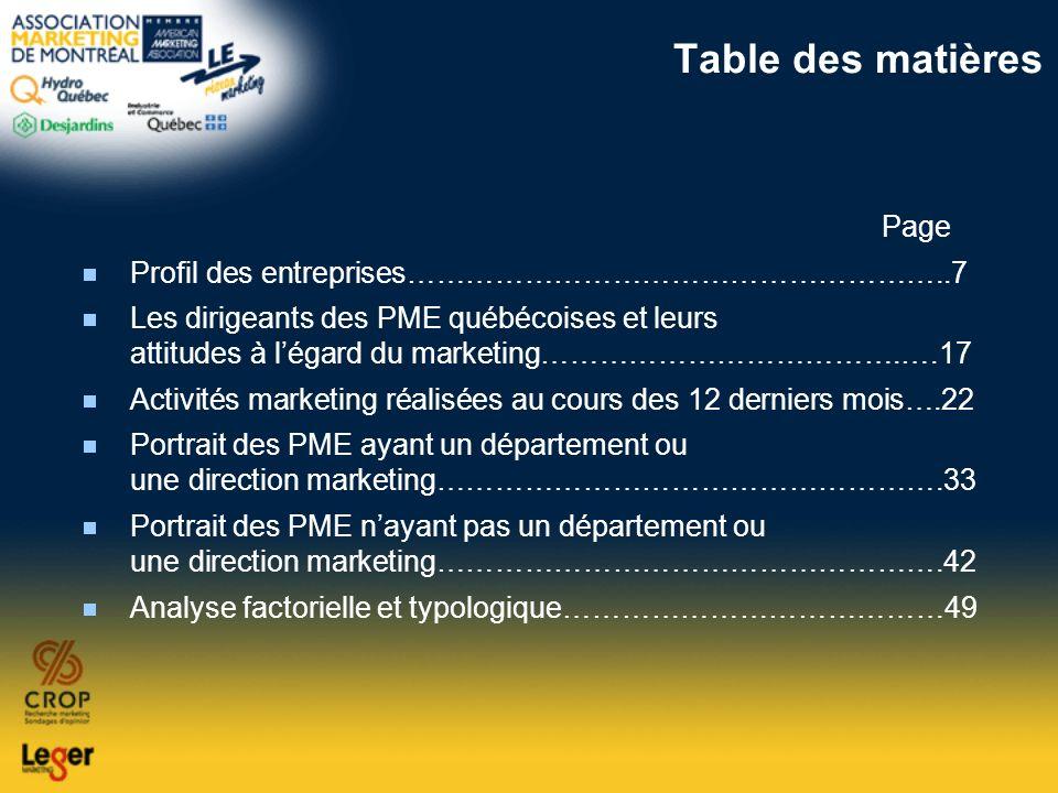 Page Profil des entreprises………………………………………………..7 Les dirigeants des PME québécoises et leurs attitudes à légard du marketing……………………………….….17 Activité