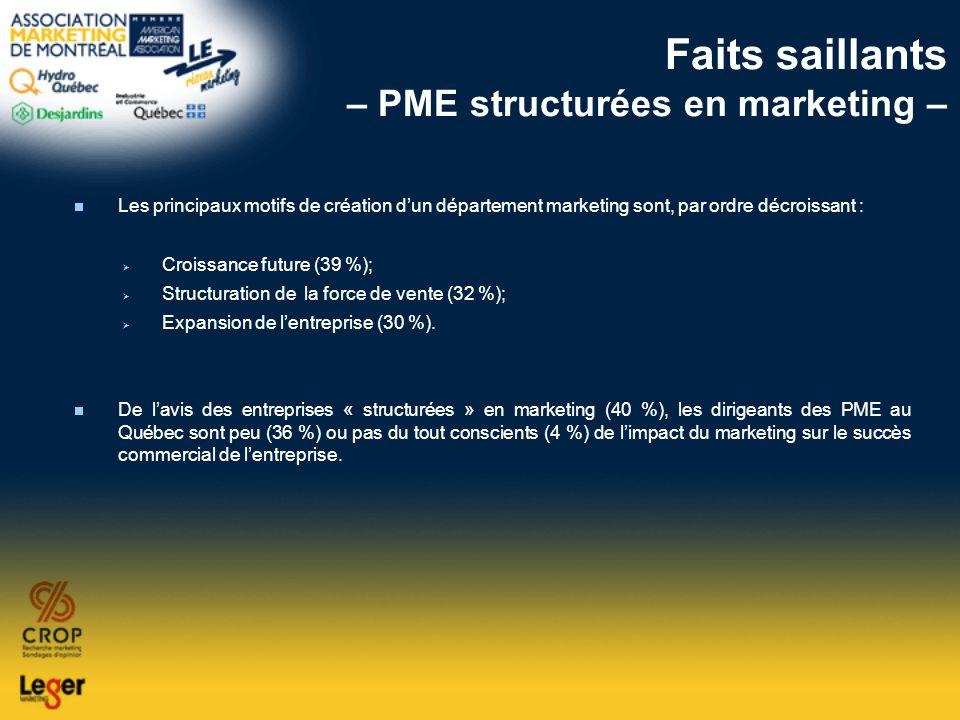Faits saillants – PME structurées en marketing – Les principaux motifs de création dun département marketing sont, par ordre décroissant : Croissance