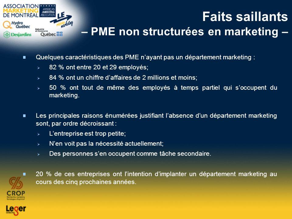 Faits saillants – PME non structurées en marketing – Quelques caractéristiques des PME nayant pas un département marketing : 82 % ont entre 20 et 29 e