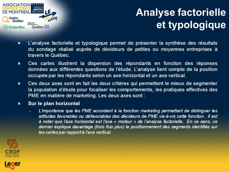 Analyse factorielle et typologique Lanalyse factorielle et typologique permet de présenter la synthèse des résultats du sondage réalisé auprès de déci