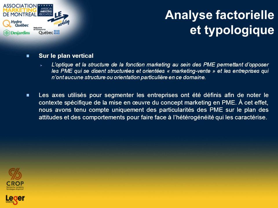 Analyse factorielle et typologique Sur le plan vertical Loptique et la structure de la fonction marketing au sein des PME permettant dopposer les PME