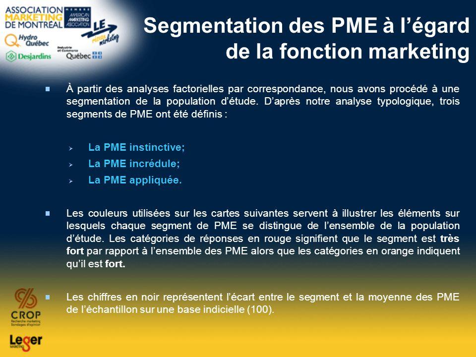 Segmentation des PME à légard de la fonction marketing À partir des analyses factorielles par correspondance, nous avons procédé à une segmentation de