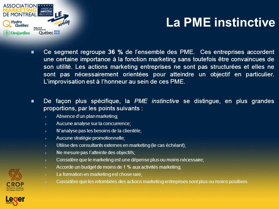 La PME instinctive Ce segment regroupe 36 % de lensemble des PME. Ces entreprises accordent une certaine importance à la fonction marketing sans toute