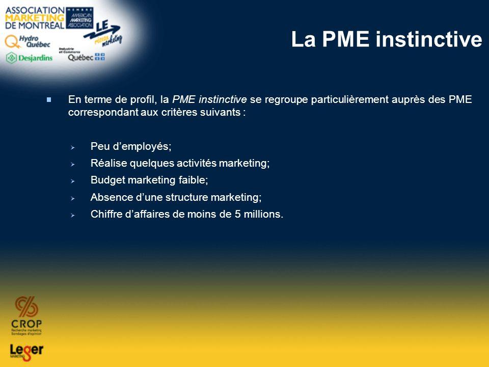 La PME instinctive En terme de profil, la PME instinctive se regroupe particulièrement auprès des PME correspondant aux critères suivants : Peu demplo