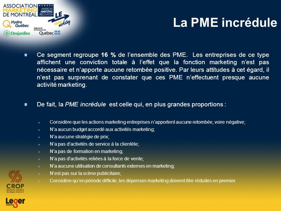 La PME incrédule Ce segment regroupe 16 % de lensemble des PME. Les entreprises de ce type affichent une conviction totale à leffet que la fonction ma