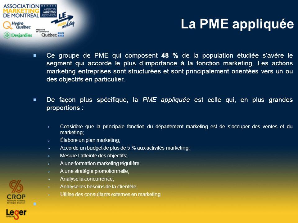 La PME appliquée Ce groupe de PME qui composent 48 % de la population étudiée savère le segment qui accorde le plus dimportance à la fonction marketin