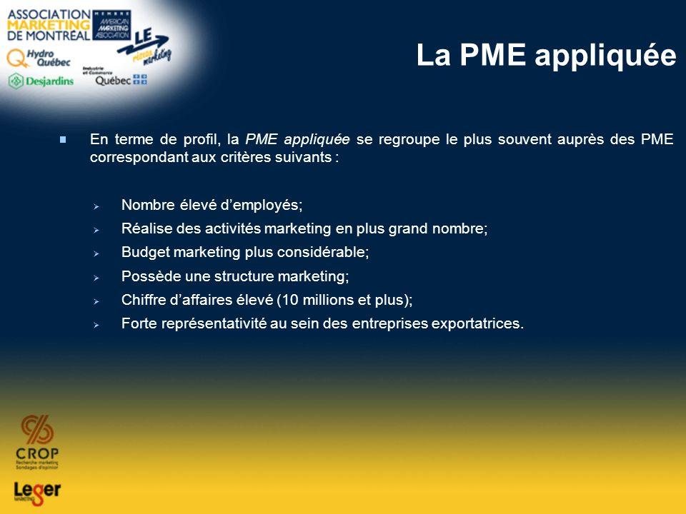 La PME appliquée En terme de profil, la PME appliquée se regroupe le plus souvent auprès des PME correspondant aux critères suivants : Nombre élevé de