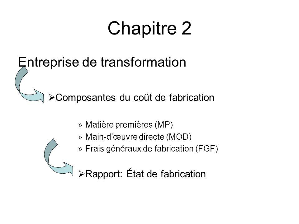 Chapitre 2 Entreprise de transformation Composantes du coût de fabrication »Matière premières (MP) »Main-dœuvre directe (MOD) »Frais généraux de fabrication (FGF) Rapport: État de fabrication