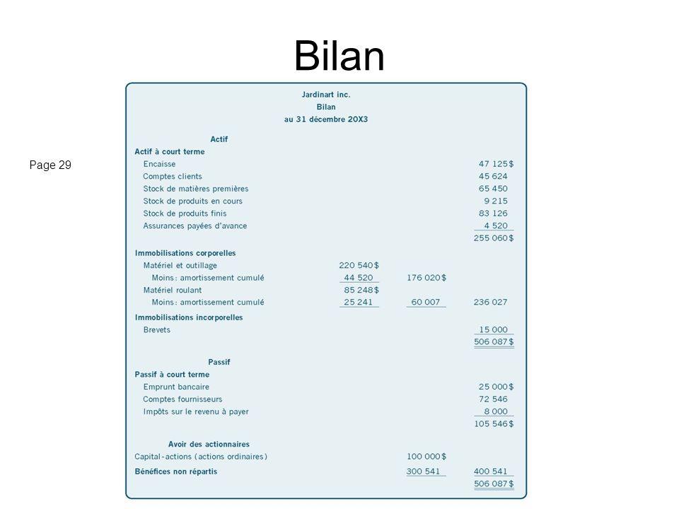 Létat des bénéfices non répartis Page 29