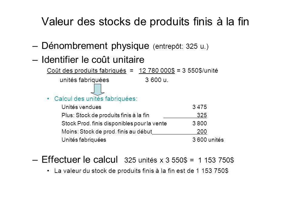 Valeur des stocks de produits finis à la fin Exemple Computeck fabrique des ordinateurs. Déterminons le coût de revient des 325 unités en inventaire à