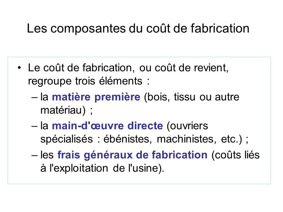 Chapitre 2 Entreprise de transformation Composantes du coût de fabrication »Matière premières (MP) »Main-dœuvre directe (MOD) »Frais généraux de fabri