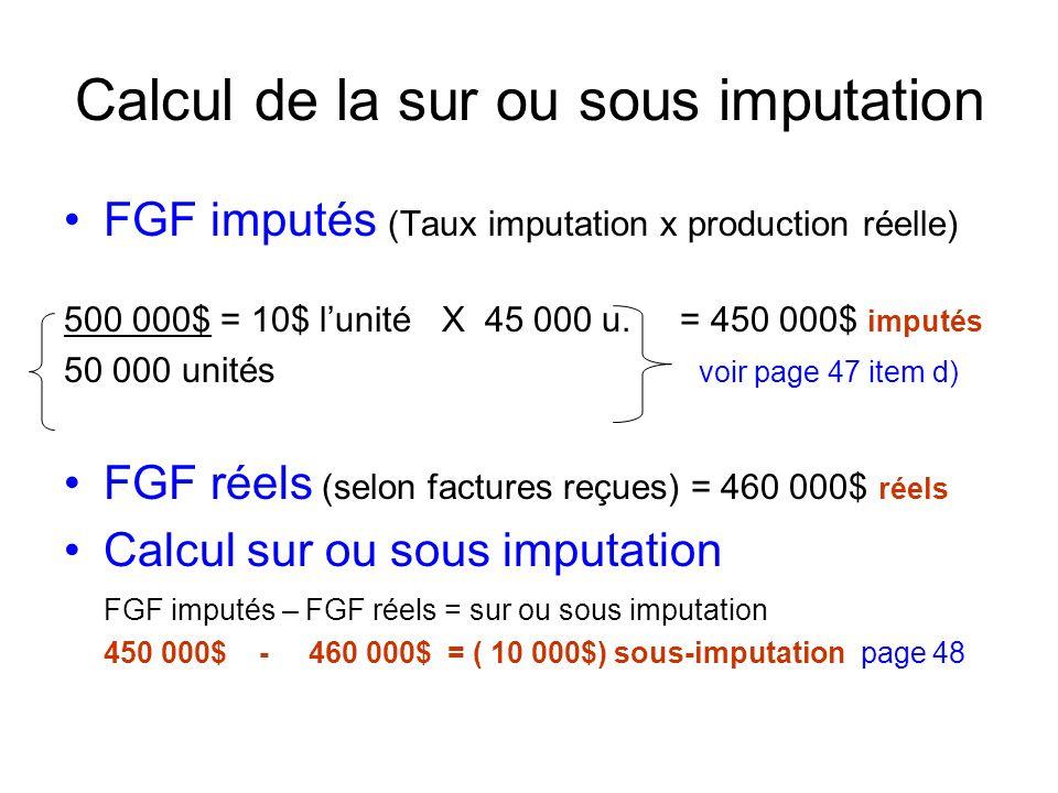Budget des FGF Avant imputation Après imputation Pourquoi cette différence.