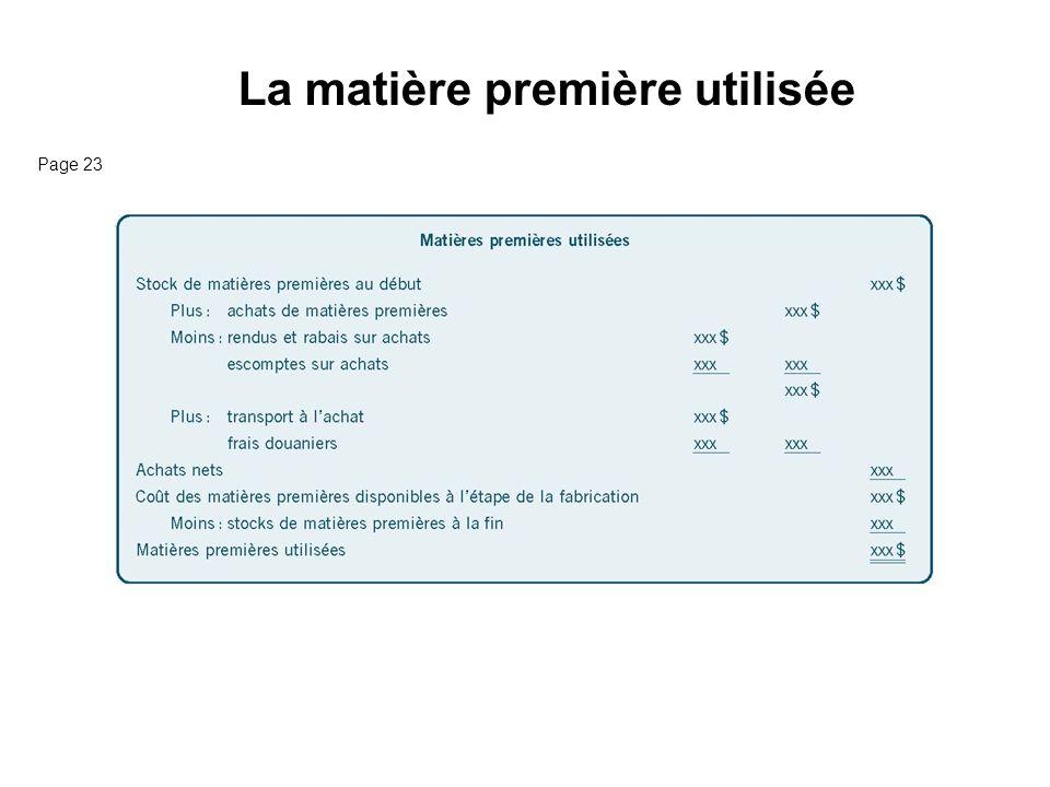 Composantes de létat de fabrication MP matières premières MOD main-dœuvre directe FGF frais généraux de fabrication SPC stock de produits en cours (dé