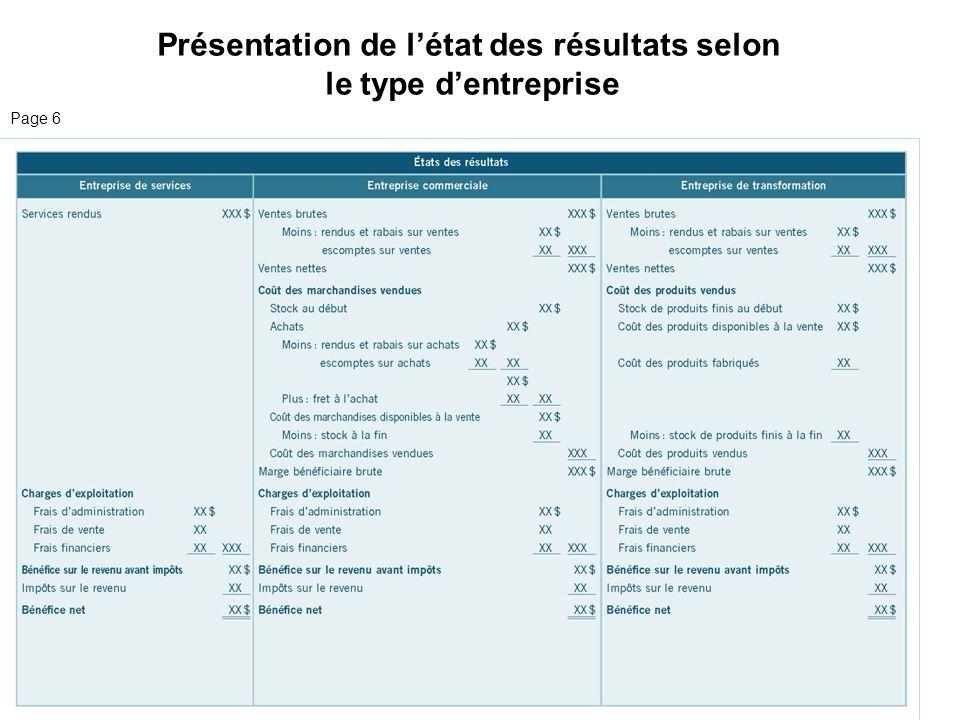 Présentation de létat des résultats selon le type dentreprise Page 6