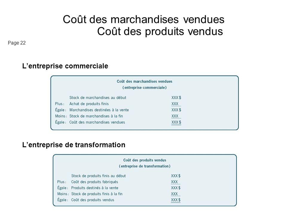 Lentreprise commerciale Lentreprise de transformation Coût des marchandises vendues Coût des produits vendus Page 22