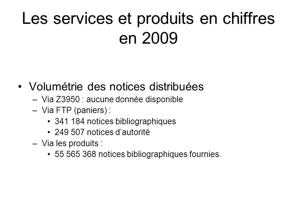 Les services et produits en chiffres en 2009 Volumétrie des notices distribuées –Via Z3950 : aucune donnée disponible –Via FTP (paniers) : 341 184 not
