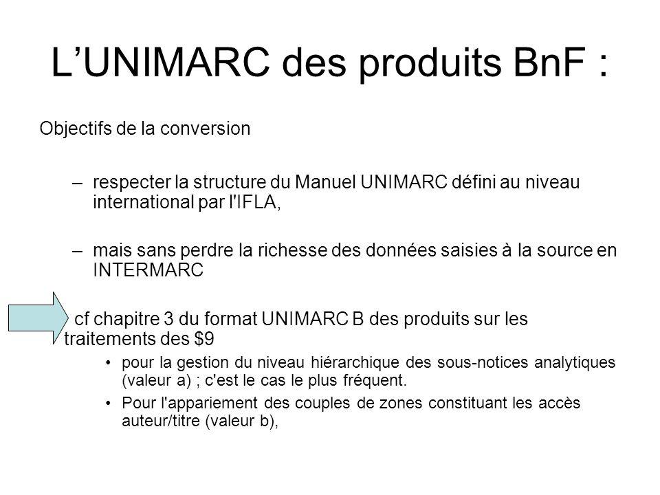 LUNIMARC des produits BnF : Objectifs de la conversion –respecter la structure du Manuel UNIMARC défini au niveau international par l'IFLA, –mais sans