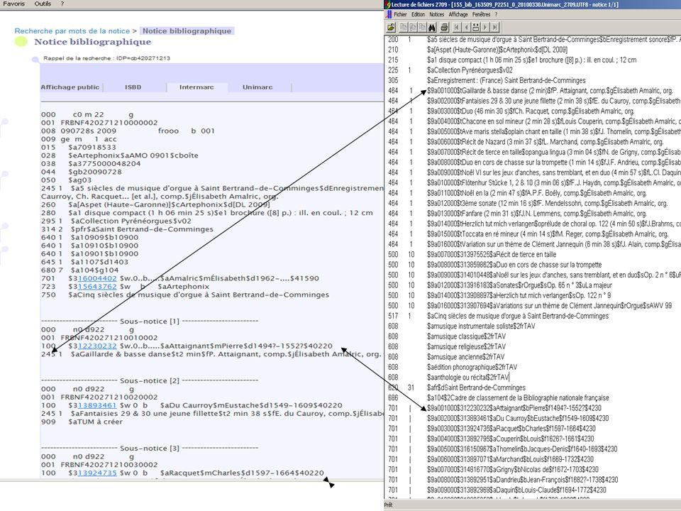 Une conversion standard 2 formats des produits : –UNIMARC A http://www.bnf.fr/documents/UNIMARC(A)_conversion.pdf –UNIMARC B http://www.bnf.fr_conversion.pd/documents/UNIMARC(B)f