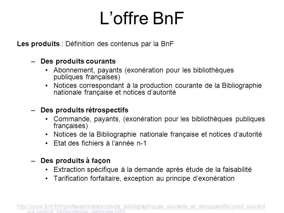 Loffre BnF Les produits : Définition des contenus par la BnF –Des produits courants Abonnement, payants (exonération pour les bibliothèques publiques